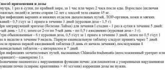 Азитромицин при гайморите: сколько дней пить, лечение Азитромицином взрослых и детей, дозировка, как принимать Азитромицин при гайморите